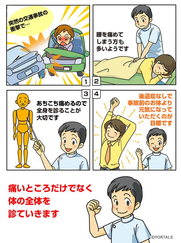 交通事故マンガ 腰痛について